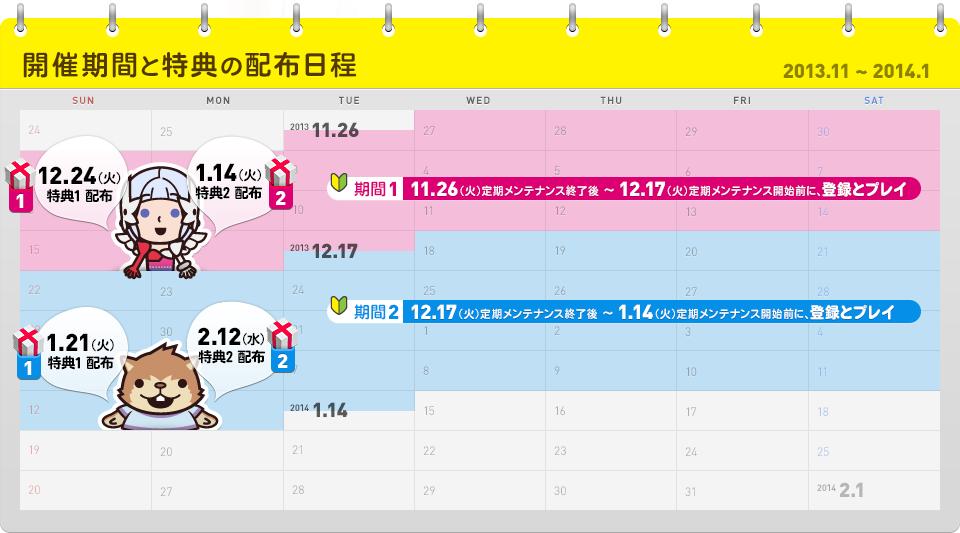 開催時間と特典の配布日程