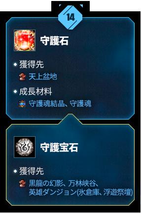 守護石/守護宝石