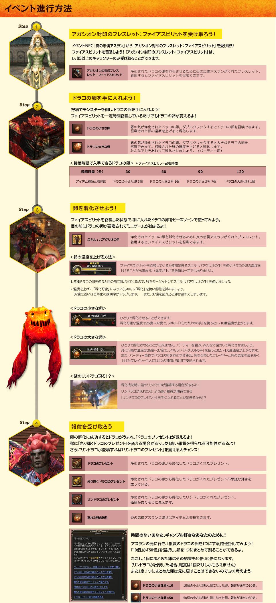 イベント詳細説明画像