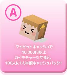 マイビットキャッシュで10,000円以上カイモチャージすると、100人に1人半額キャッシュバック!